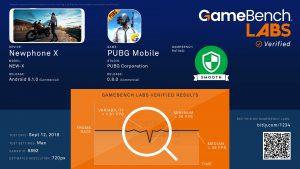 Gamebench-ResultsCard