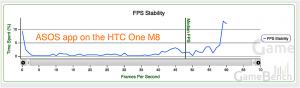 ASOS app on HTC One M8 v2(1)