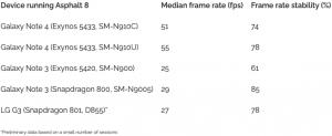 Frame Rates