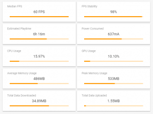 Summary cards - GameBench Pro gives you the ability to record metrics for the following performance categories