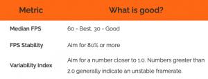 metrics Good